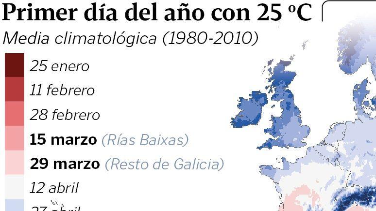 El primer día del año con 25 grados en Galicia