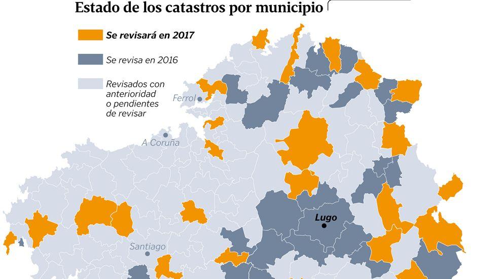 Estado de los catastros por municipio