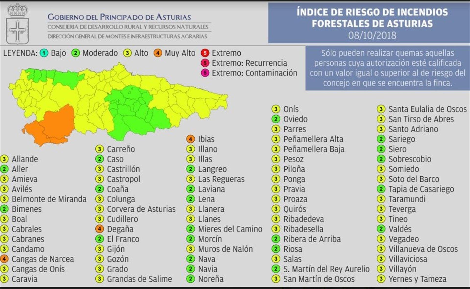 Dinero.Índice de riesgo de incendios forestales de Asturias