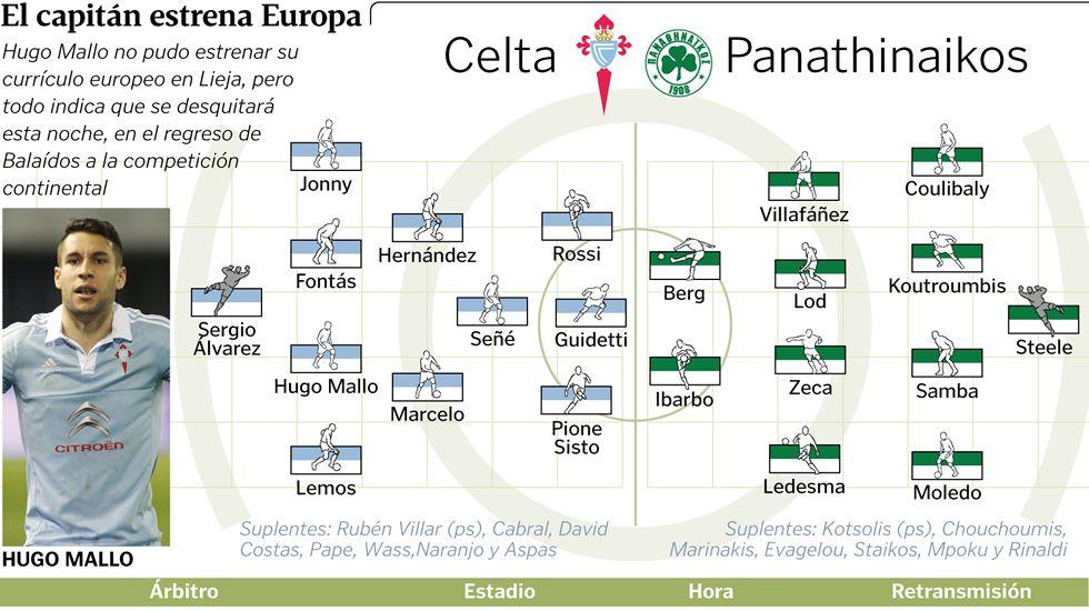 Victoria del Celta ante el Ajax en Champions en el 2003