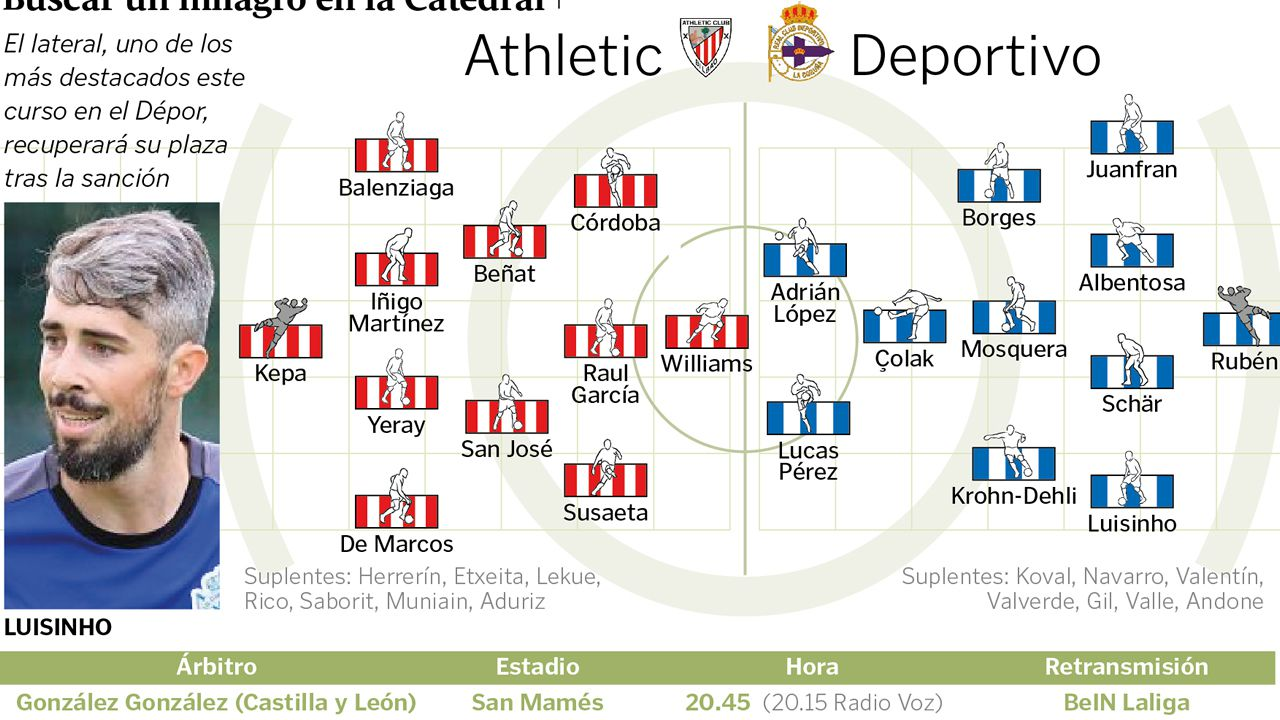 Alineaciones del Athletic - Deportivo