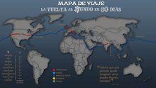 El periplo de Phileas Fogg, en «La Vuelta al  Mundo en Ochenta Días», la novela de Julio Verne