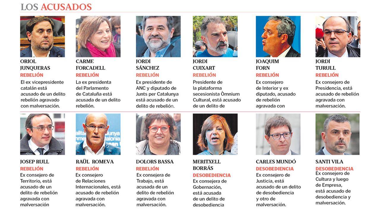 | EFE.Los líderes independentistas, excepto Oriol Junqueras y Santi Vila, saludan a Torra antes del inicio del juicio