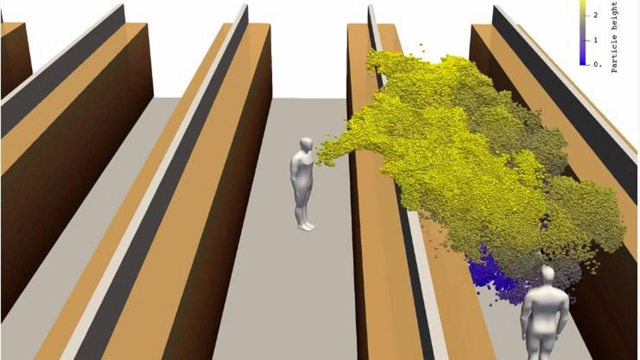 Un momento del vídeo en tres dimensiones que ilustra el grado de permanencia del coronavirus en el aire y su veloz movimiento a través de corrientes de aire