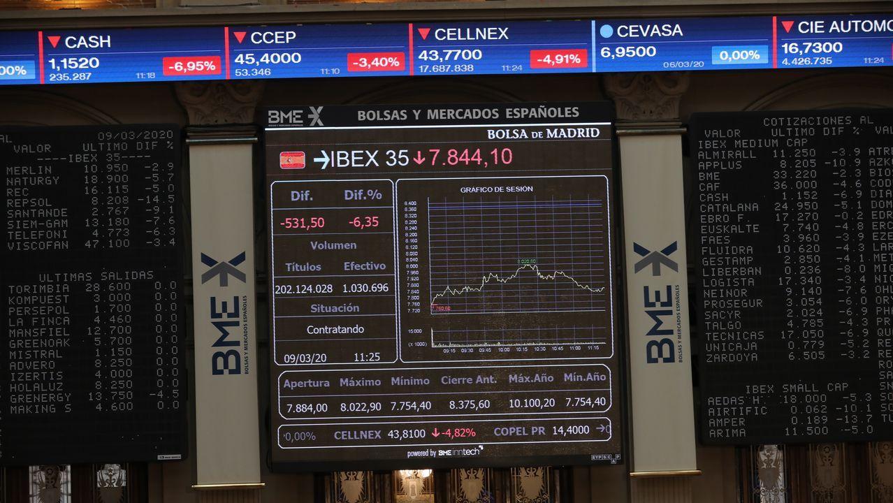 Paneles del Ibex 35, en la sesión del 11 de marzo del 2020