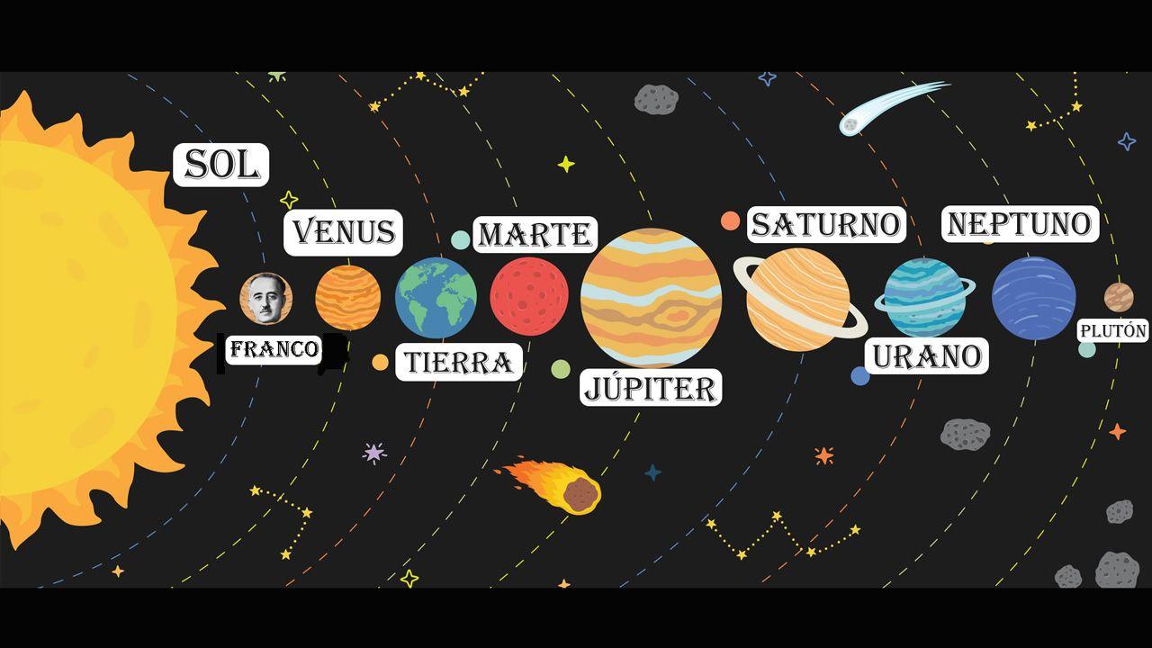 El renombrado planeta Franco en el sistema solar, según la petición de unos estudiantes de Física de Oviedo