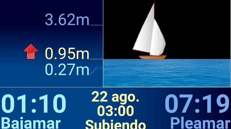 Representación de la marea en Taragoña a las 3 horas del 22 de agosto