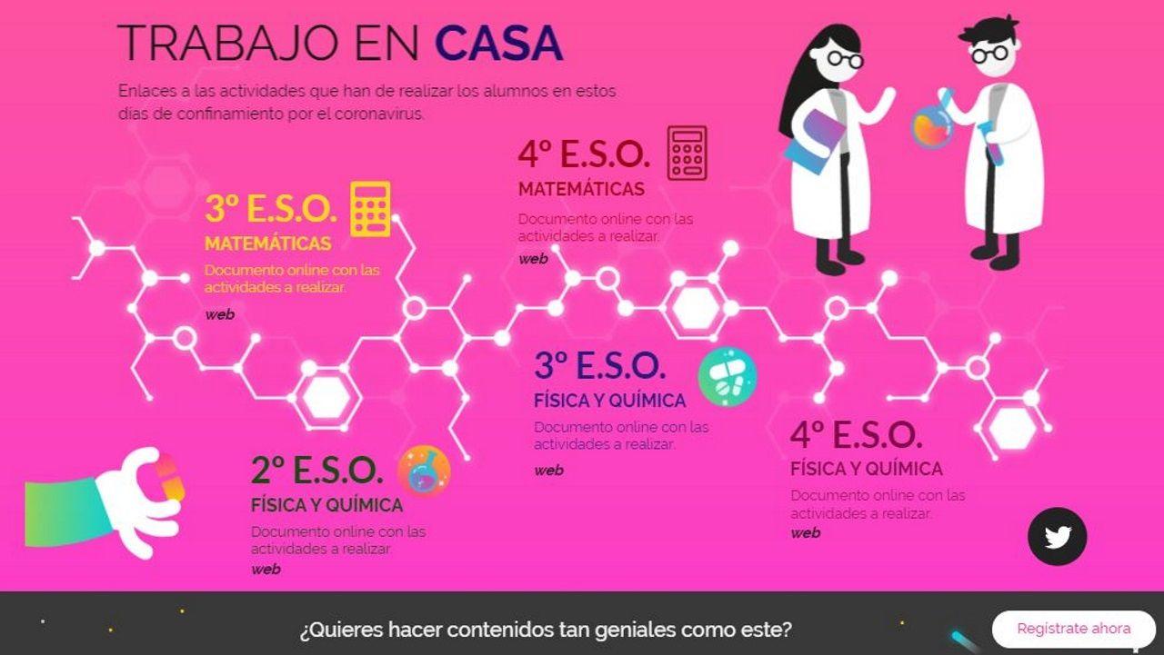 Uno de los infográficos con los que Sanmartín pone material a disposición de sus alumnos