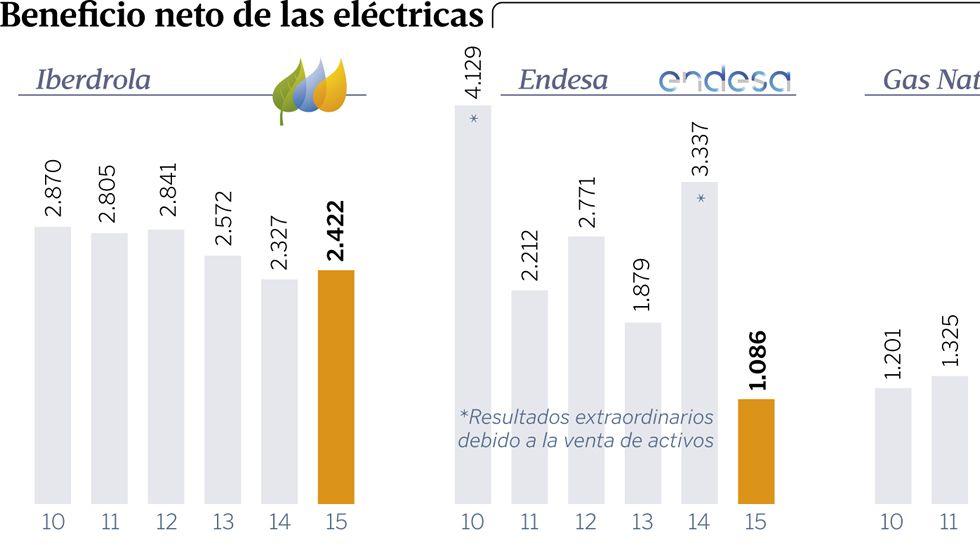 Industria e Igape presentaron los fondos en la Xunta.