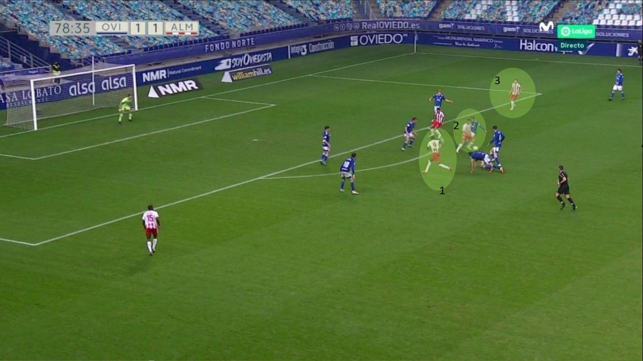 Jugada del 1-2: 1-Sadiq atrae a Arribas. 2-Tejera con Lazo, le permite girar. 3-Corpas, libre de marca, autor del gol