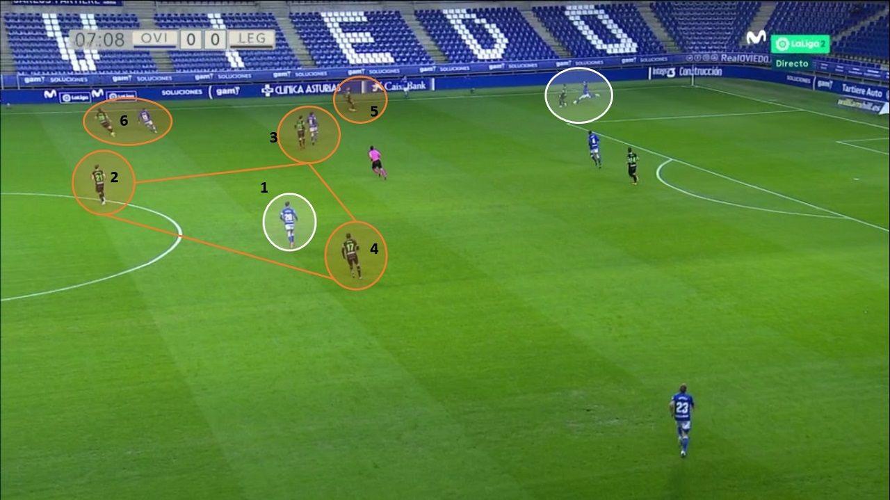 Inicio de juego del Oviedo: 1-Tejera, tapado. 2-3-4: Rubén Pérez, Pardo y Eraso. 5-Javi Hernández, con Nieto. 6-Miquel, con Nahuel