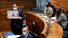 El presidente Adrián Barbón, en el pleno