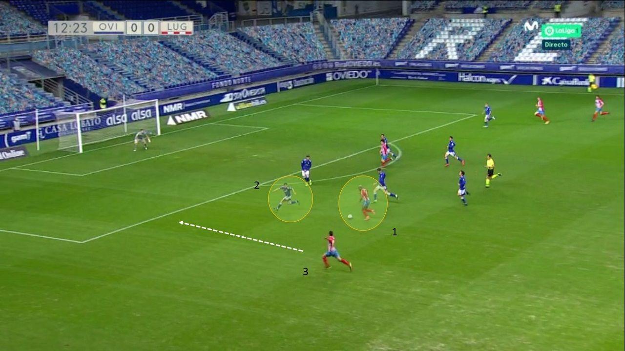 Gol del Lugo: 1-Puma Rodríguez, con Edgar a su derecha, justo antes de disparar. 2-Nieto, tras recular metros y metros, no tapando disparo. 3-Canella, llegando a última hora por el carril zurdo