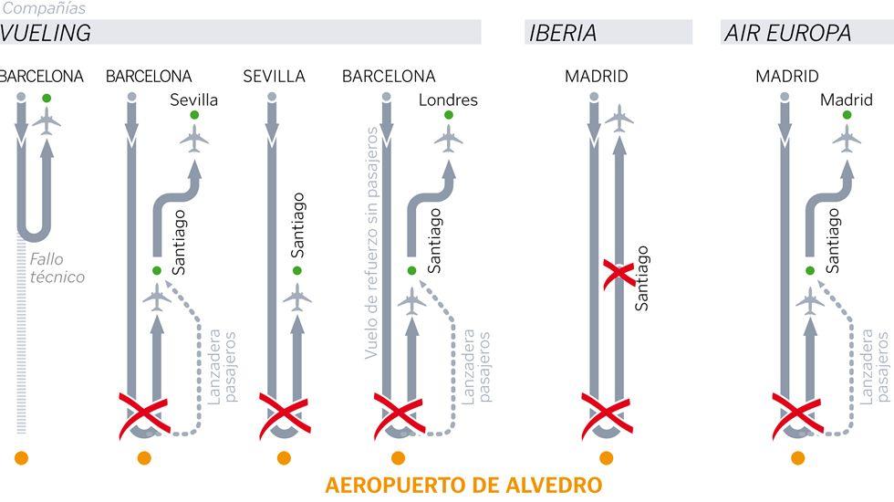 Viajes a Argentina, Eurodisney e India en la época de Cacharro