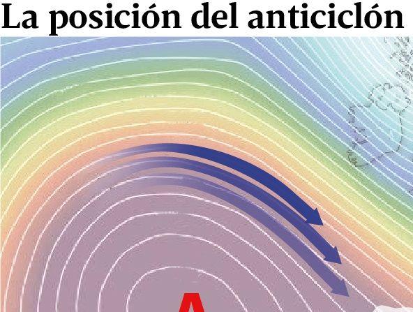 La posición del anticiclón de las Azores