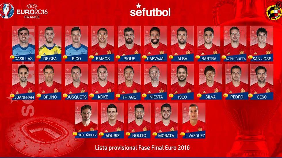 Costa y Torres no entran, Lucas Vázquez, la sorpresa