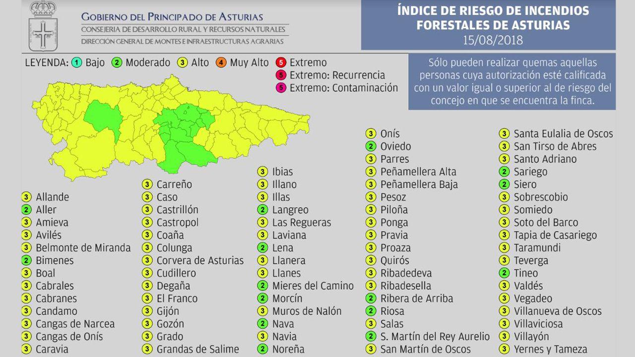 Turistas en Asturias con lluvia.Índice de riesgo de incendios para el 15 de agosto en Asturias