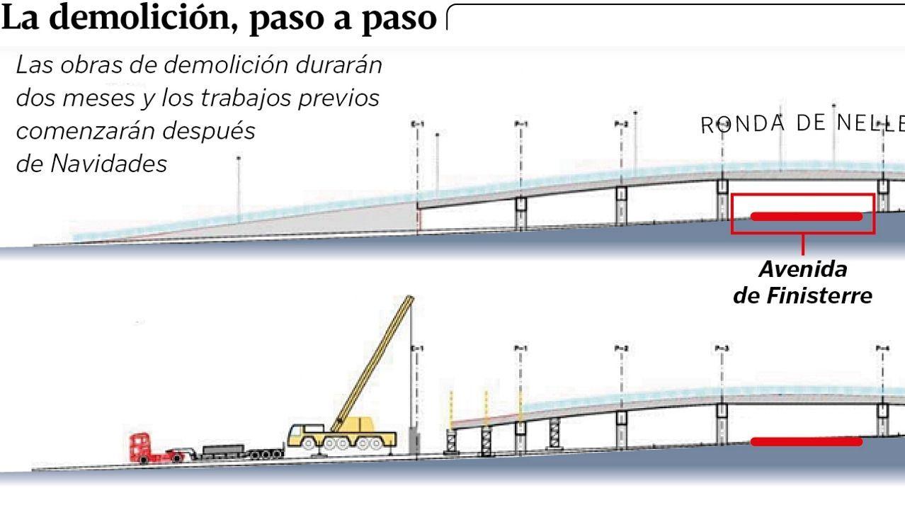El viaducto de ronda de Nelle se troceará en 16 piezas.El proceso para desmontar el viaducto de ronda de Nelle