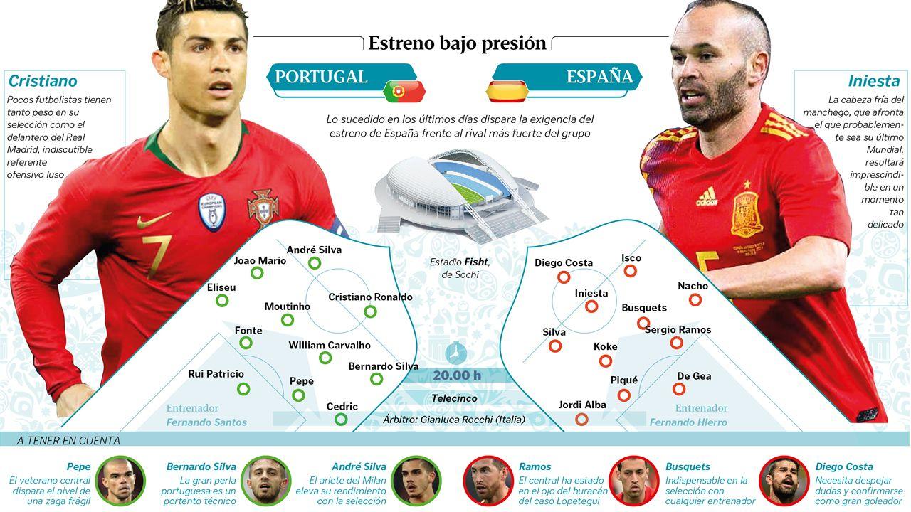 El Portugal-España, en imágenes
