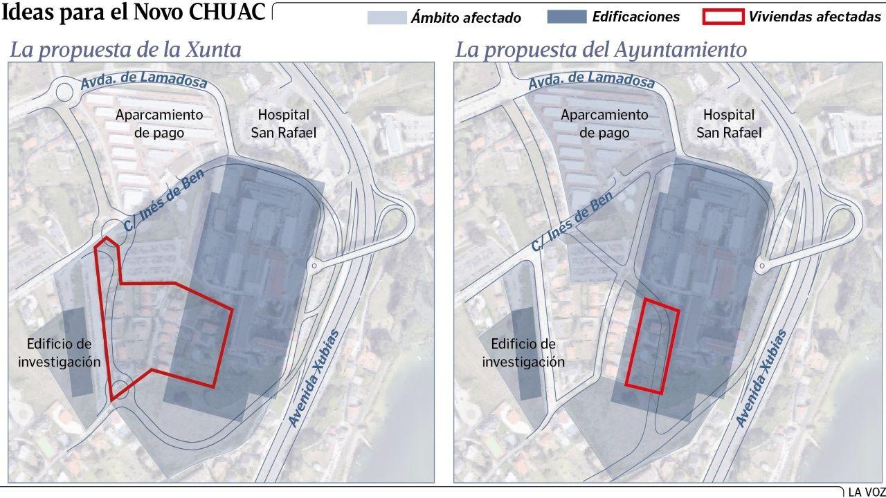 Propuestas para el Novo Chuac de la Xunta y el Ayuntamiento