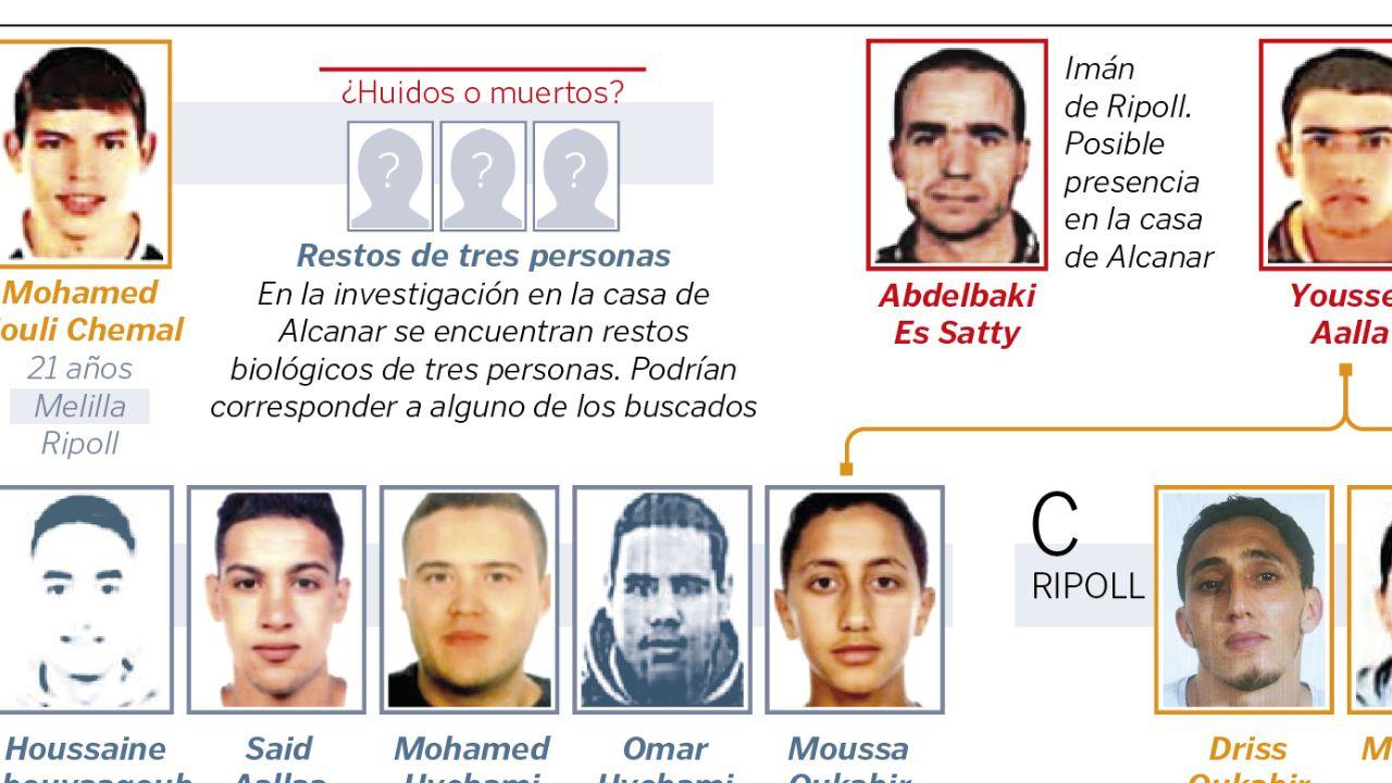 Estos son los terroristas que atacaron Cataluña