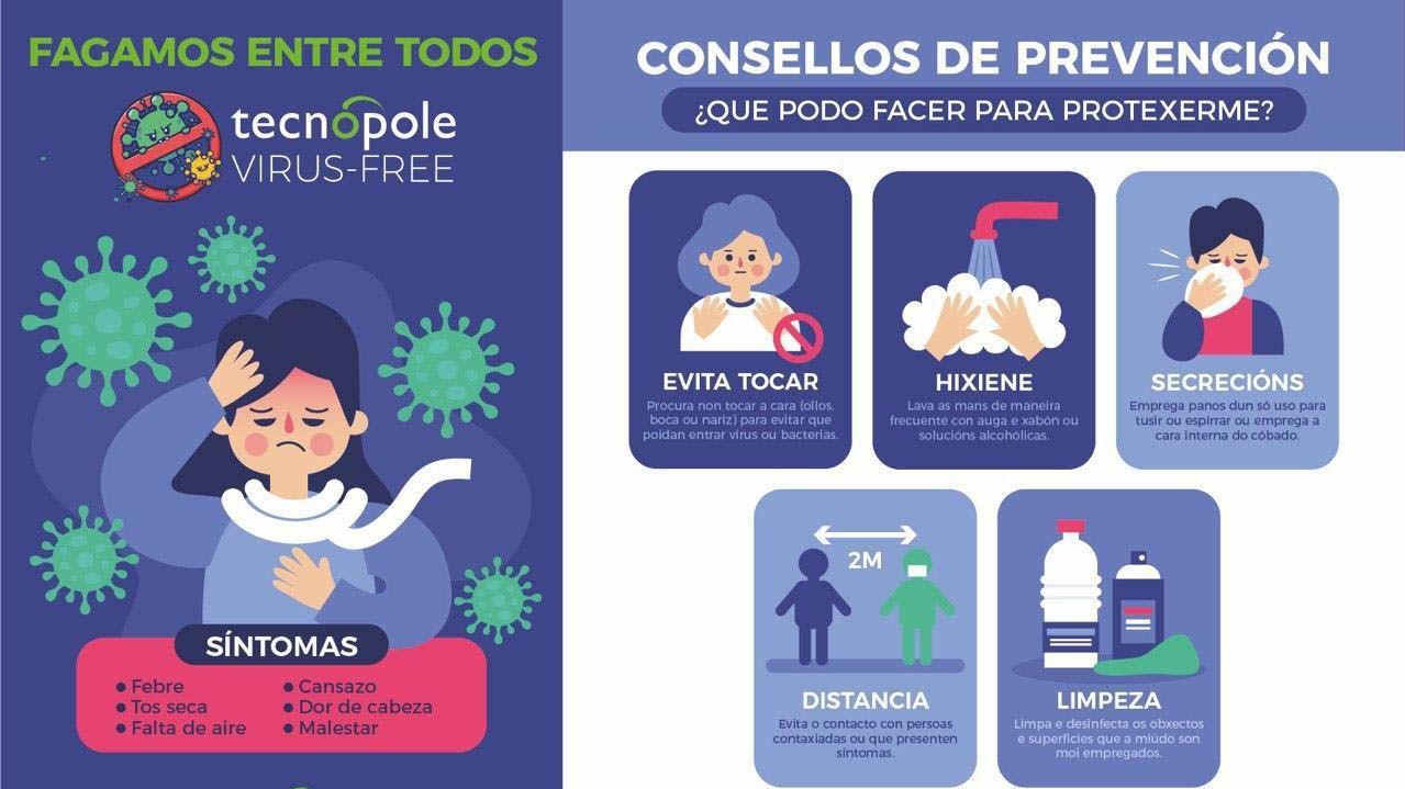 Carteles informativos sobre el coronavirus para la Tecnópole