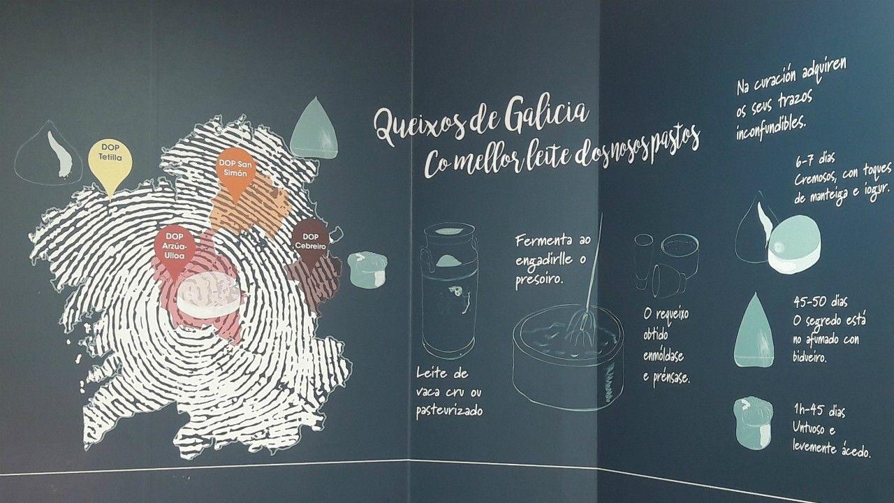 Mural charcutería de Eroski Center Pérez Cepeda