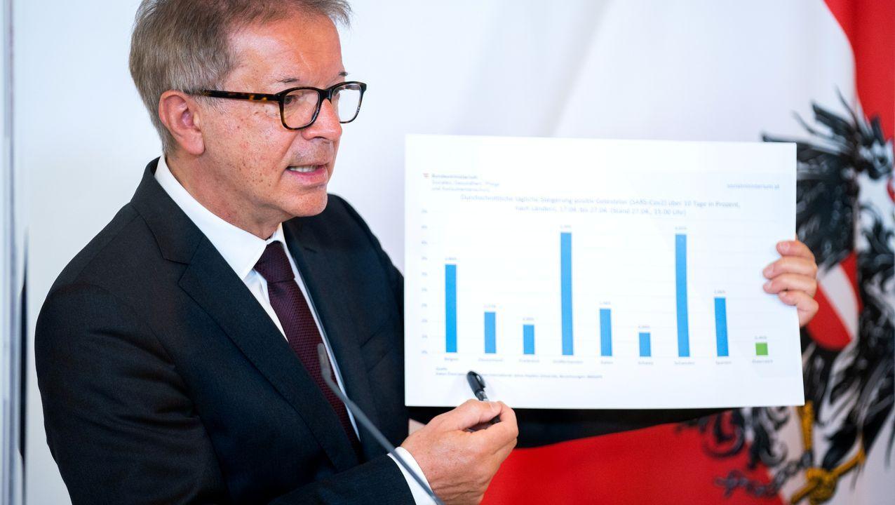 El ministro de Salud austríaco,  Rudolf Anschober, explicó las medidas adoptadas