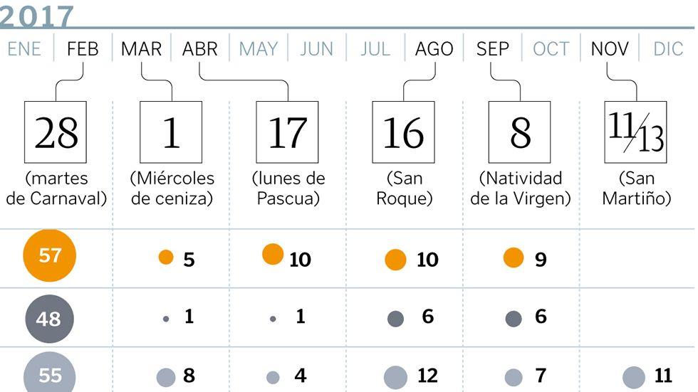 Así cambió Galicia.Acción solidaria organizada por Cártias en apoyo del os sin techo