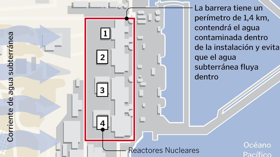 La solución final para Fukushima