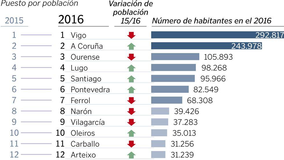 Arranca el rali de A Coruña.SERGIO ARES, DE CAMBRE, CON LEÑA PARA CHIMENEAS