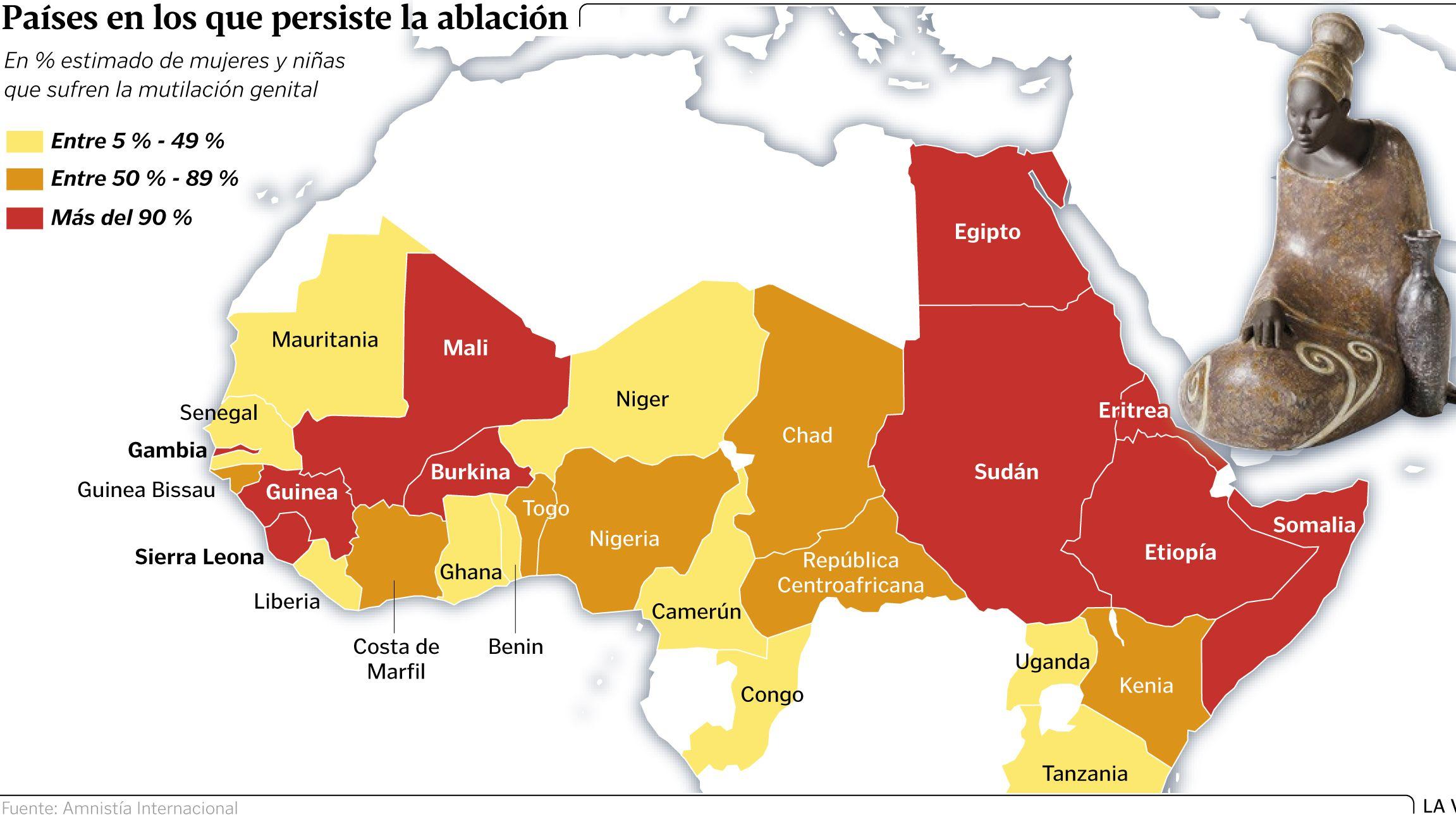 Países en los que persiste la ablación