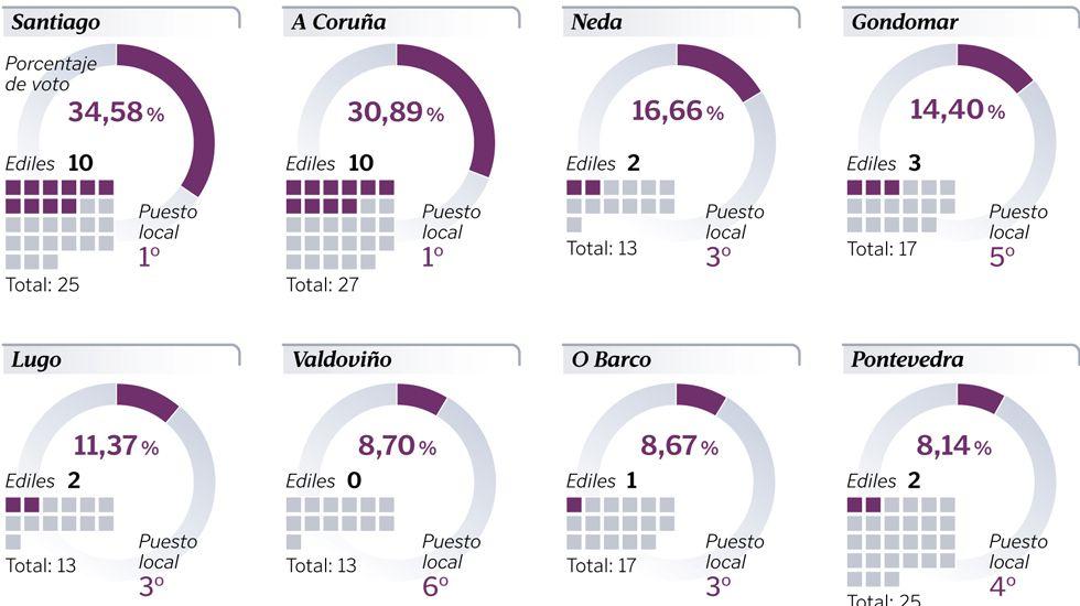 En streaming, la valoración de Pablo Iglesias sobre los resultados del 20D