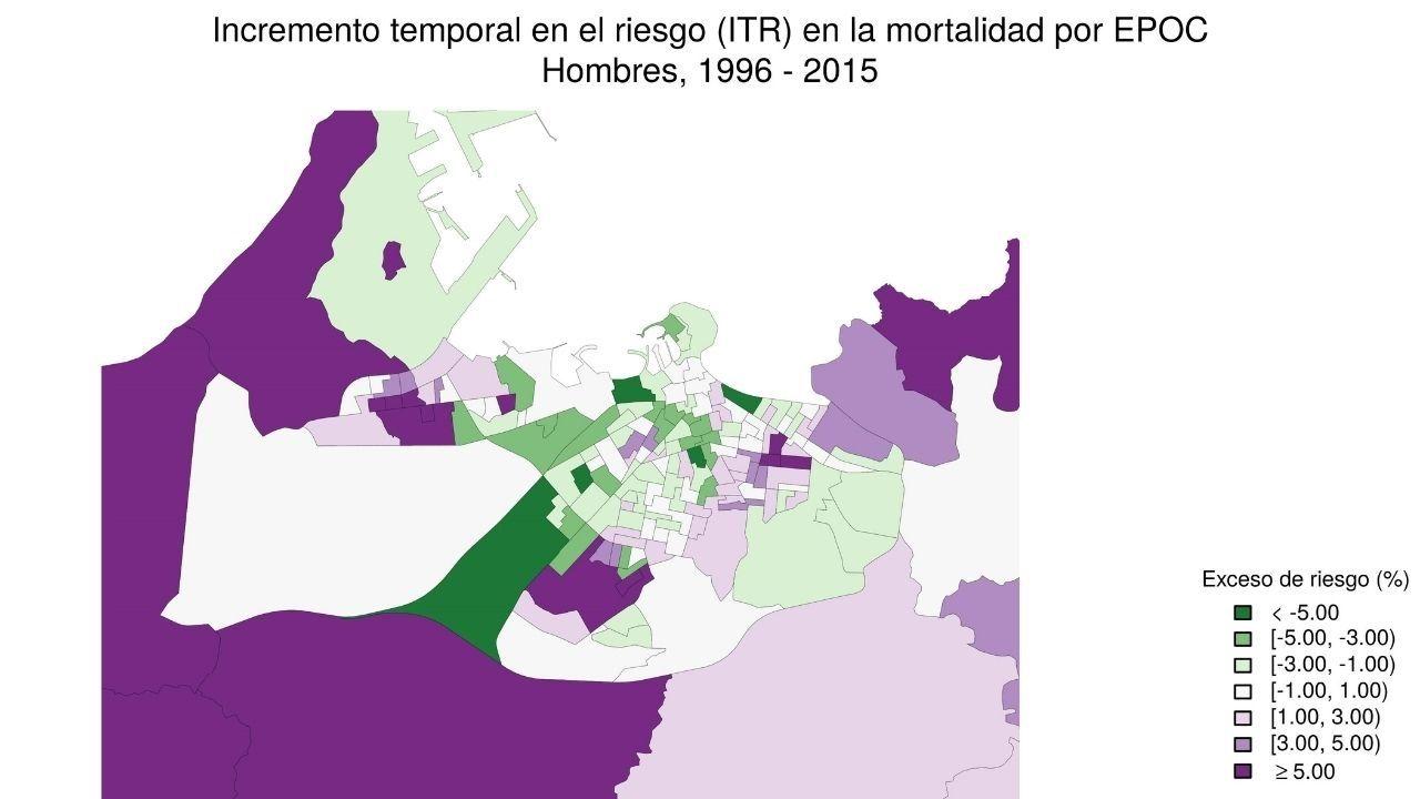Evolución de la mortalidad por EPOC en hombres en Gijón entre 1996 y 2015