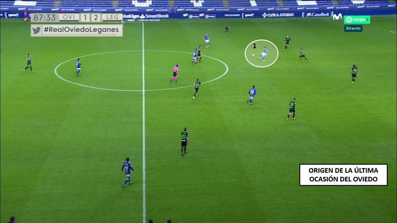 Origen de la última ocasión del Oviedo: 1-Blanco Leschuk recibiendo pase largo de Grippo e instalando al equipo en campo rival