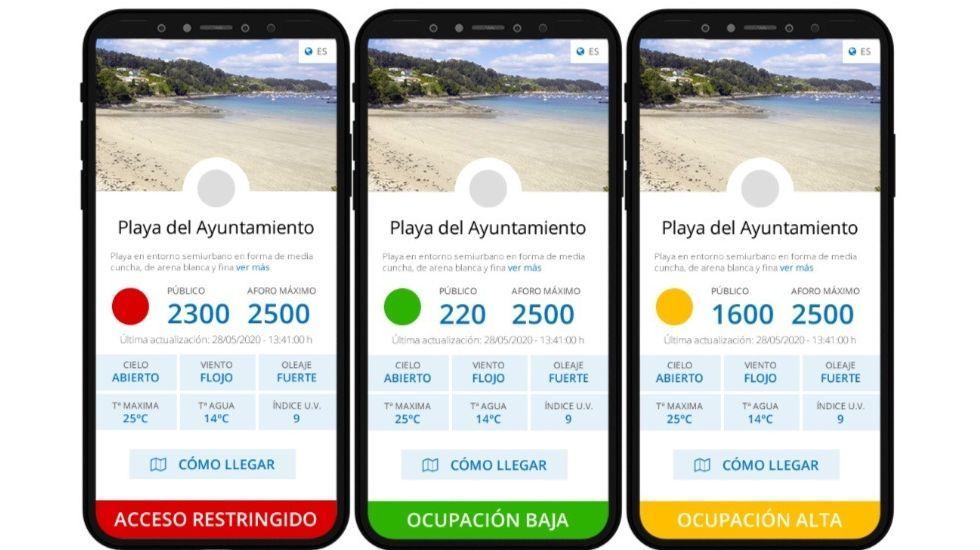 App que determinar el aforo de una playa