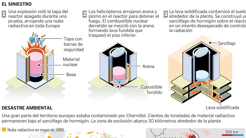 Se cumplen 30 años del accidente de Chernóbil.Un grupo de niños de Chernóbil de vacaciones en Galicia, durante una visita a Vigo.