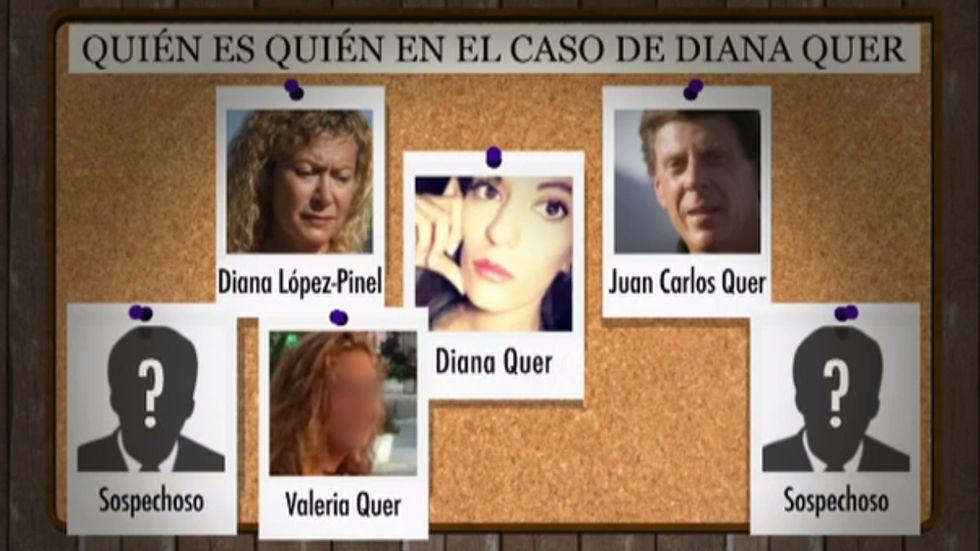 Quién es quién en el caso Diana Quer