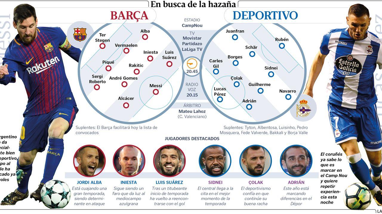 Alineaciones del Barça - Dépor
