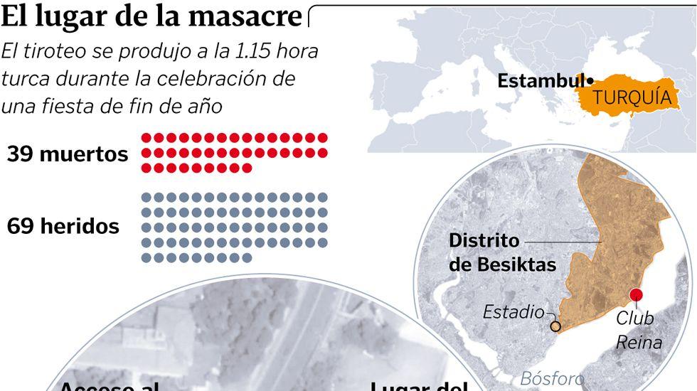 atentadoturquiah.Primera imagen del autor de la matanza de Estambul