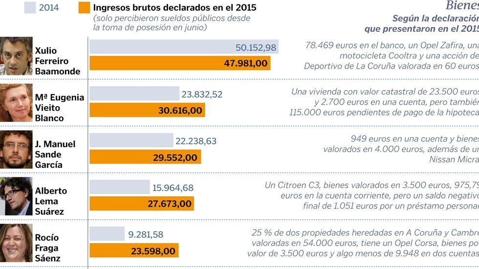«Cobrando viajes de 15 euros a 7 están hundiendo el sector».Un avión de la aerolínea Volotea