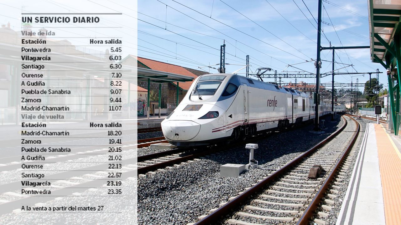 Descarrila un tren de mercancías en Taboadela.Alvia que sale de la estación de Lugo por las mañanas con destino a Madrid