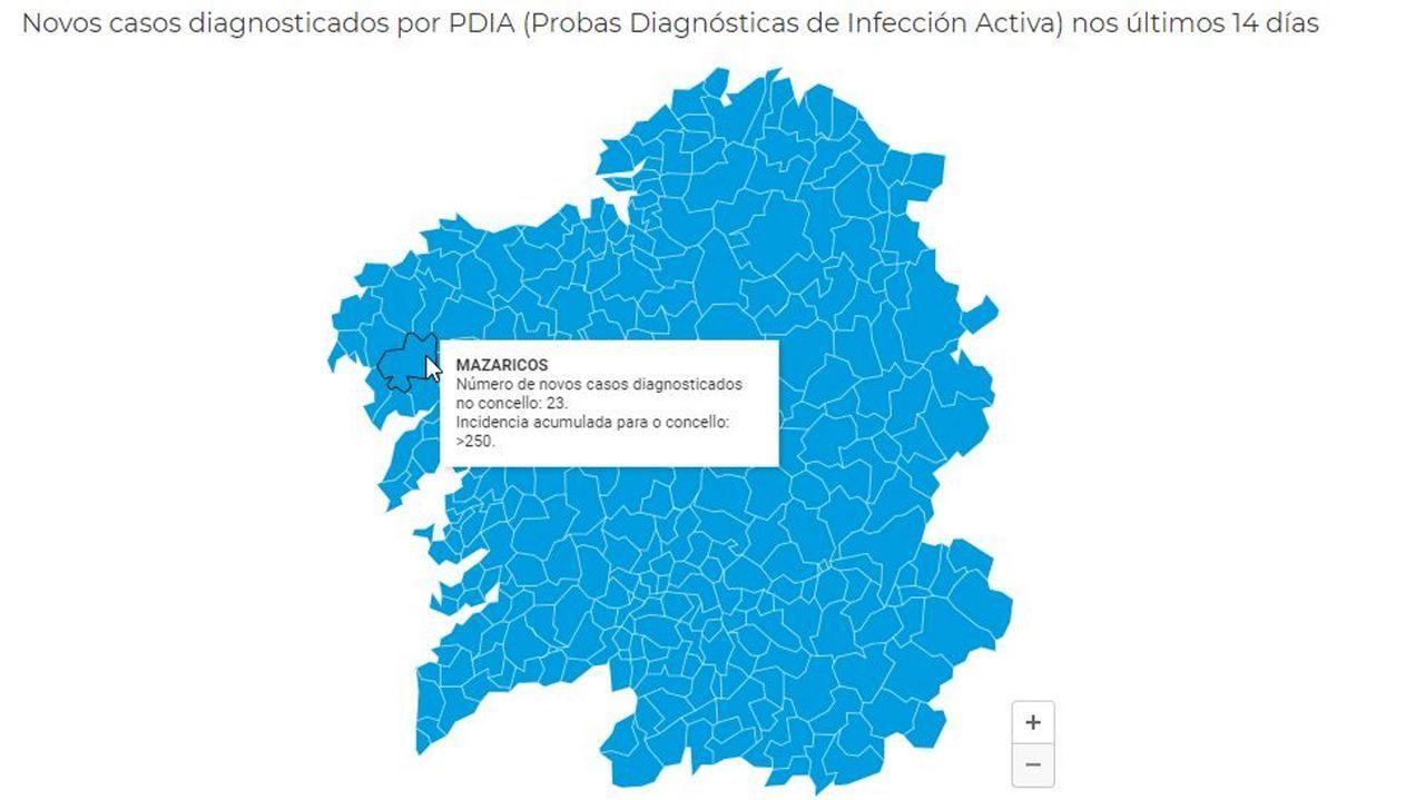 El día a día de una granja de Mazaricos.Sanidade informaba ayer que la cifra de positivos detectada en Mazaricos en dos semanas ascendía a 23 contagiados