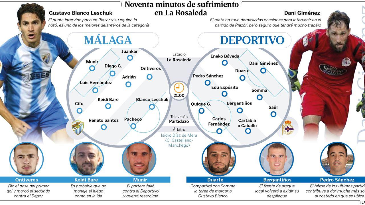 Alineaciones probables Málaga - Deportivo