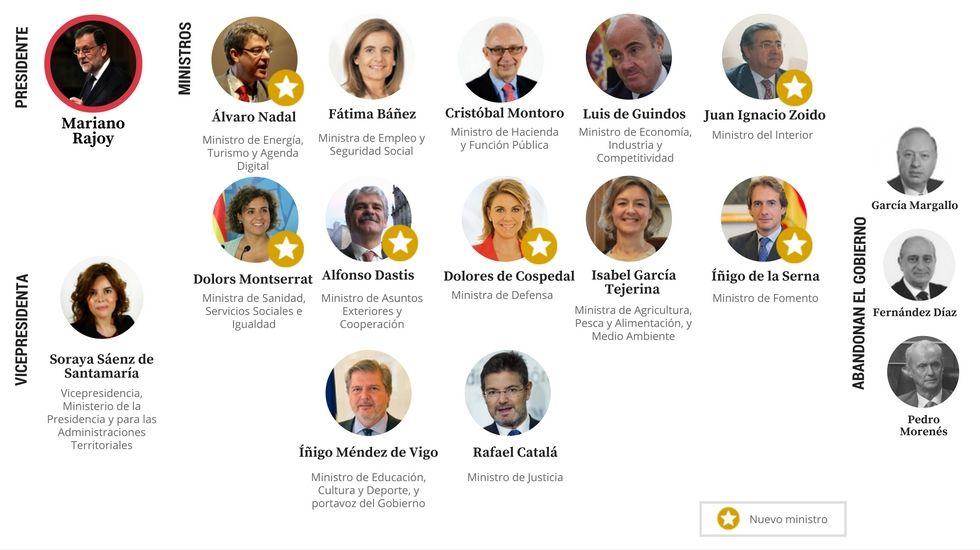 Así queda el Gobierno de Mariano Rajoy.Un pesquero en Cudillero