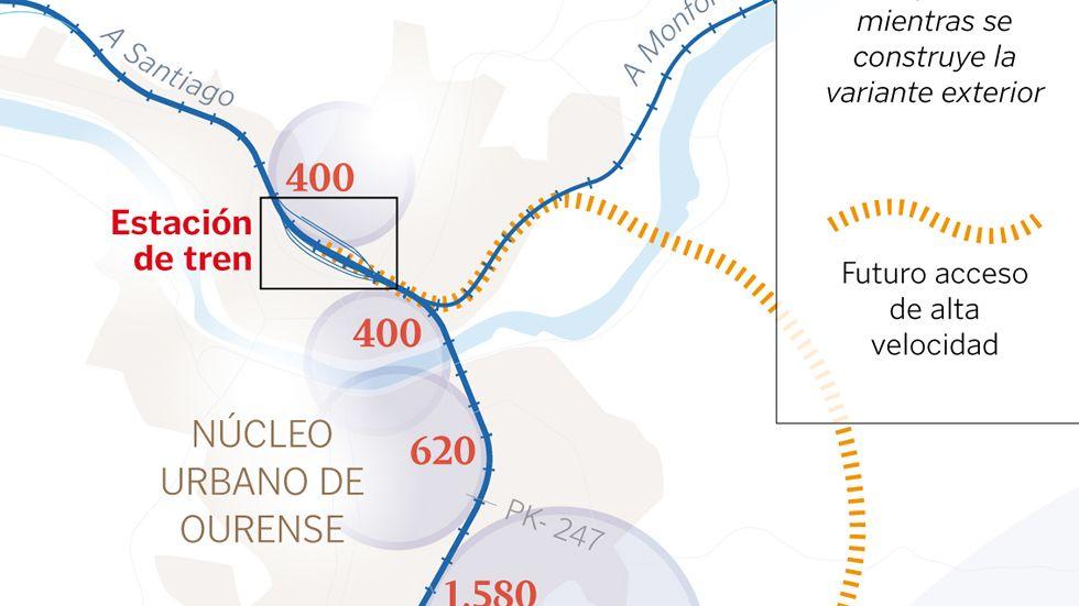 El trazado de entrada a Ourense