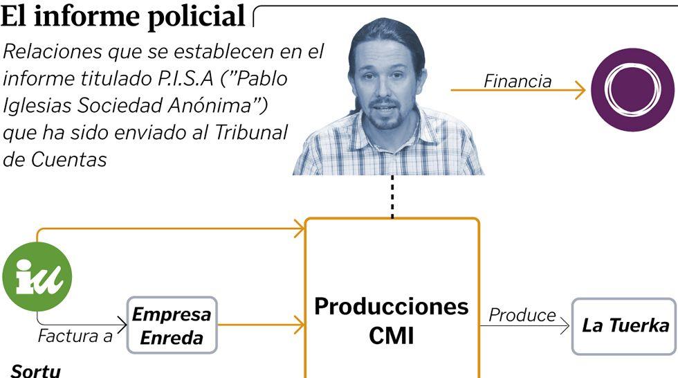 Los diez rostros más conocidos por sufrir la represión chavista.Rivera y el líder opositor venezolano, Henrique Capriles