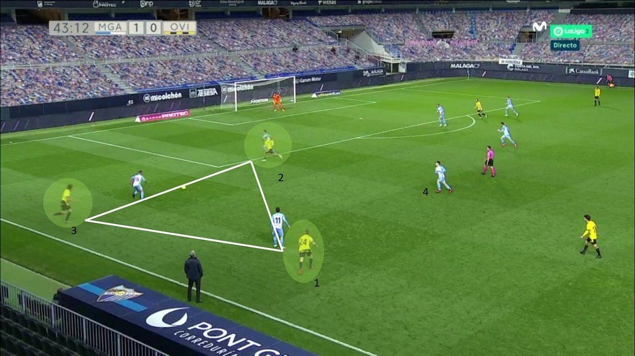 Sector izquierdo del Oviedo. 1-Lucas. 2-Nahuel. 3-Leschuk, cayendo a banda. 4-Ramón Enríquez lejos de la ayuda, una constante durante el partido