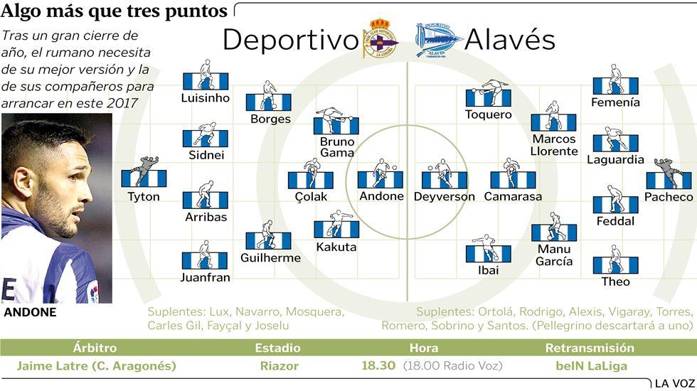 Alineaciones probables Deportivo-Alavés