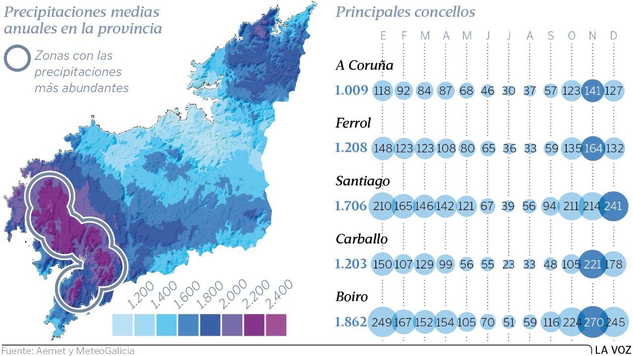 Precipitaciones en la provincia de A Coruña